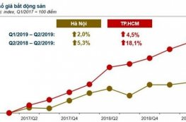 Bất động sản 6 tháng cuối năm trầm lắng nhưng ổn định về giá